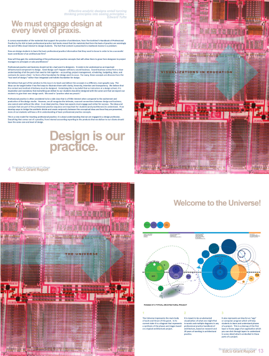 managers office design dea. simple managers me the opportunity to explore what it would mean teach aspects of  professional practice focused on project management through a graphic medium with managers office design dea